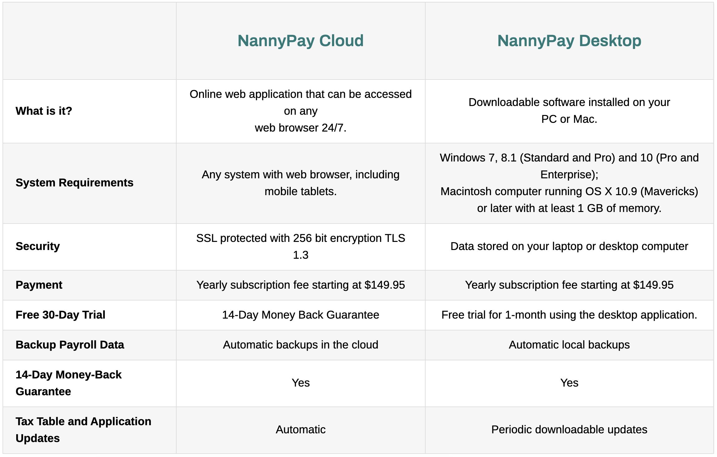 NannyPay Comparison Chart